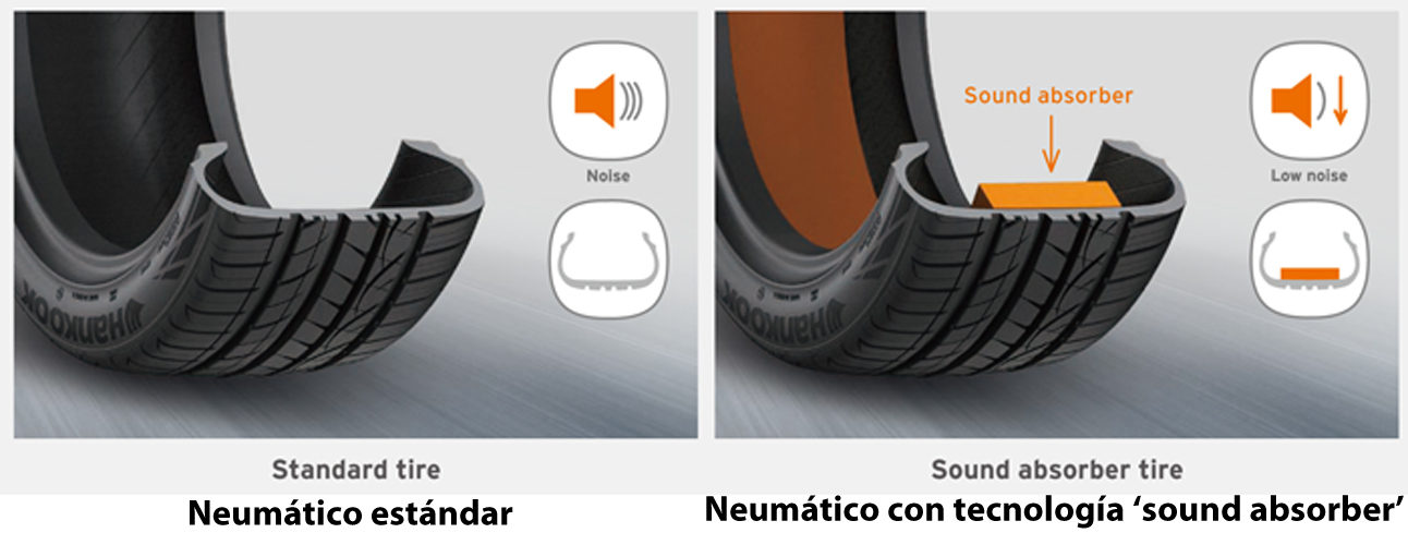 Hankook neumatico Sound Absorber comparativa2