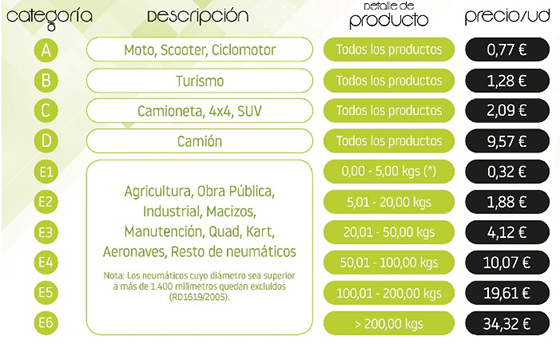 signus tabla ecovalor